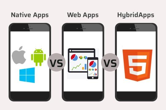 Mobile App Development Native App vs Web App vs Hybrid App